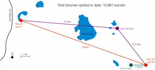 CNRL spill distances