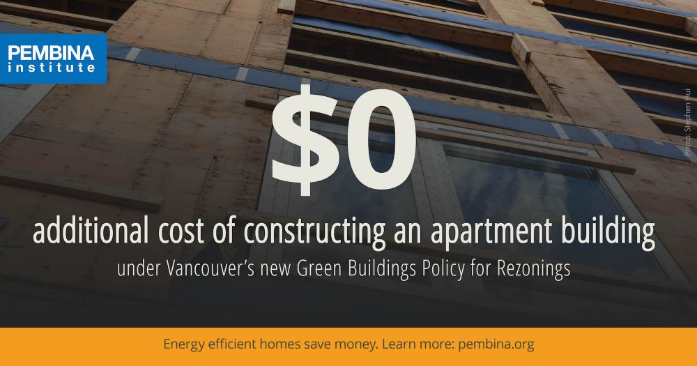 Green Buildings Policy for Rezonings