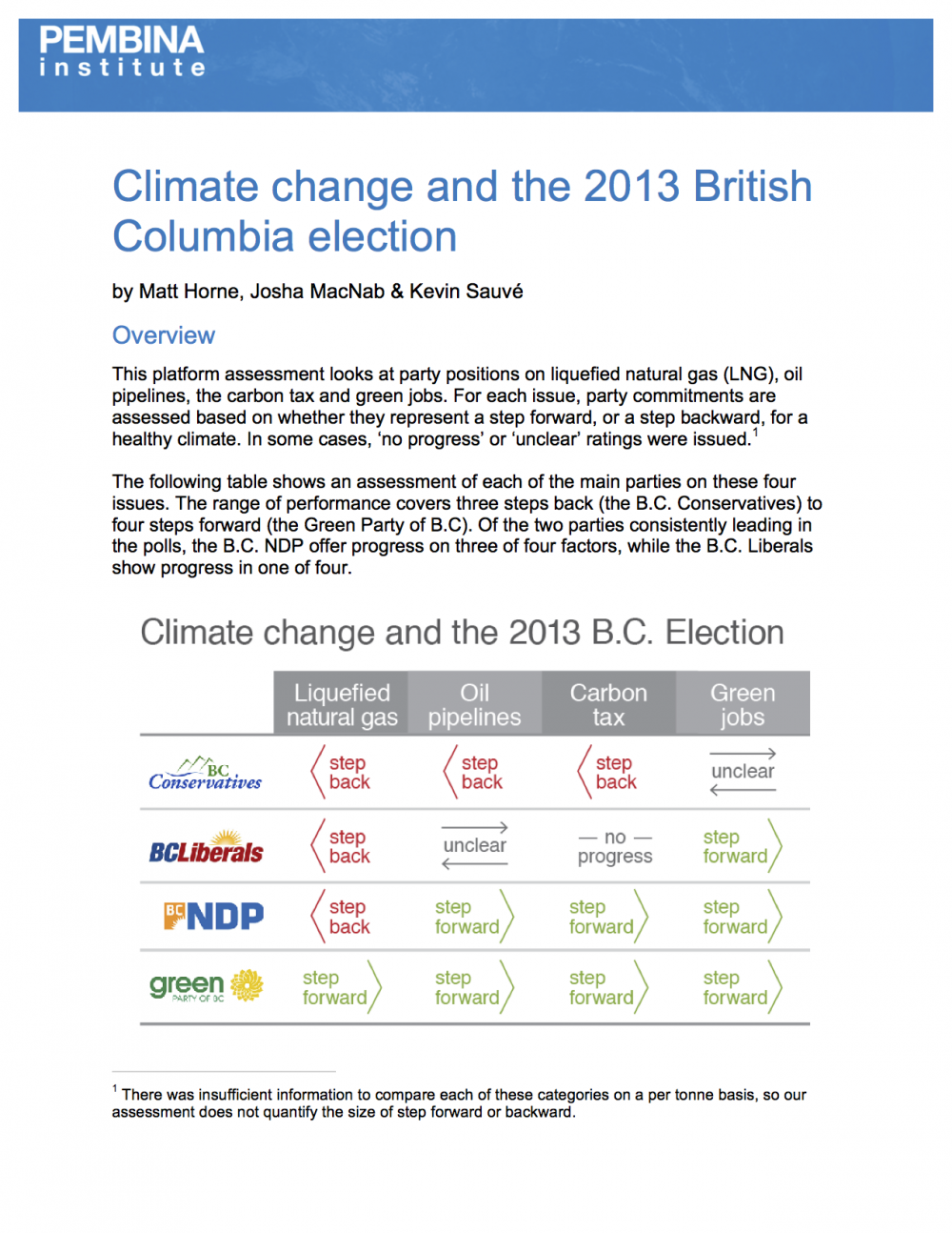 Climate change and the 2013 British Columbia election