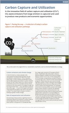 Fact sheet: Carbon capture and utilization